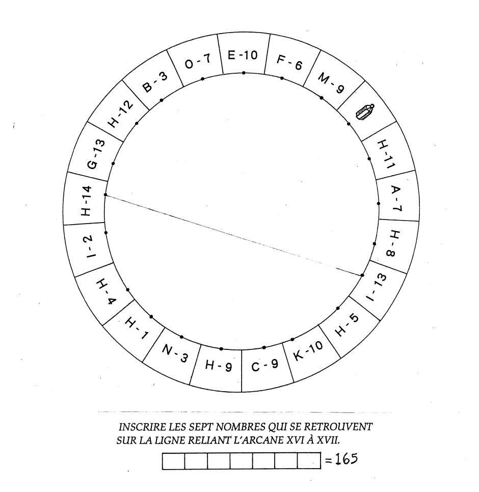 cercle-ligne