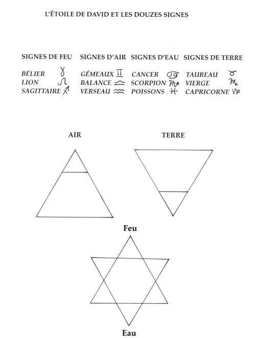 etoile-de-david-2