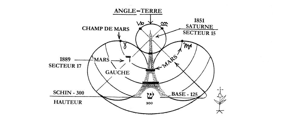 angle-terre