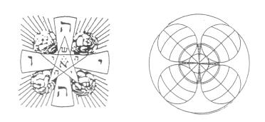 tetragrame-epee