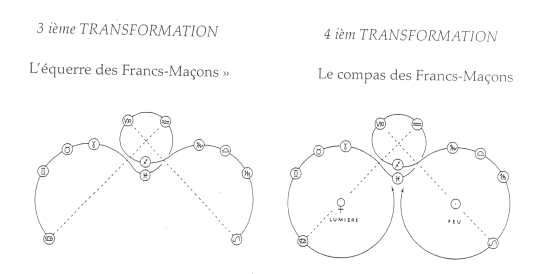3-4-transformations