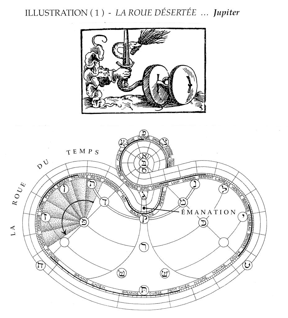 la-roue-desertee