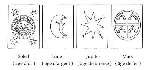 sol-lune-jup-mars